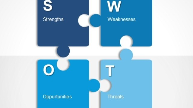 Best SWOT Analysis Templates for PowerPoint