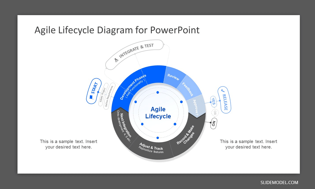 Agile Lifecycle Diagram PowerPoint template