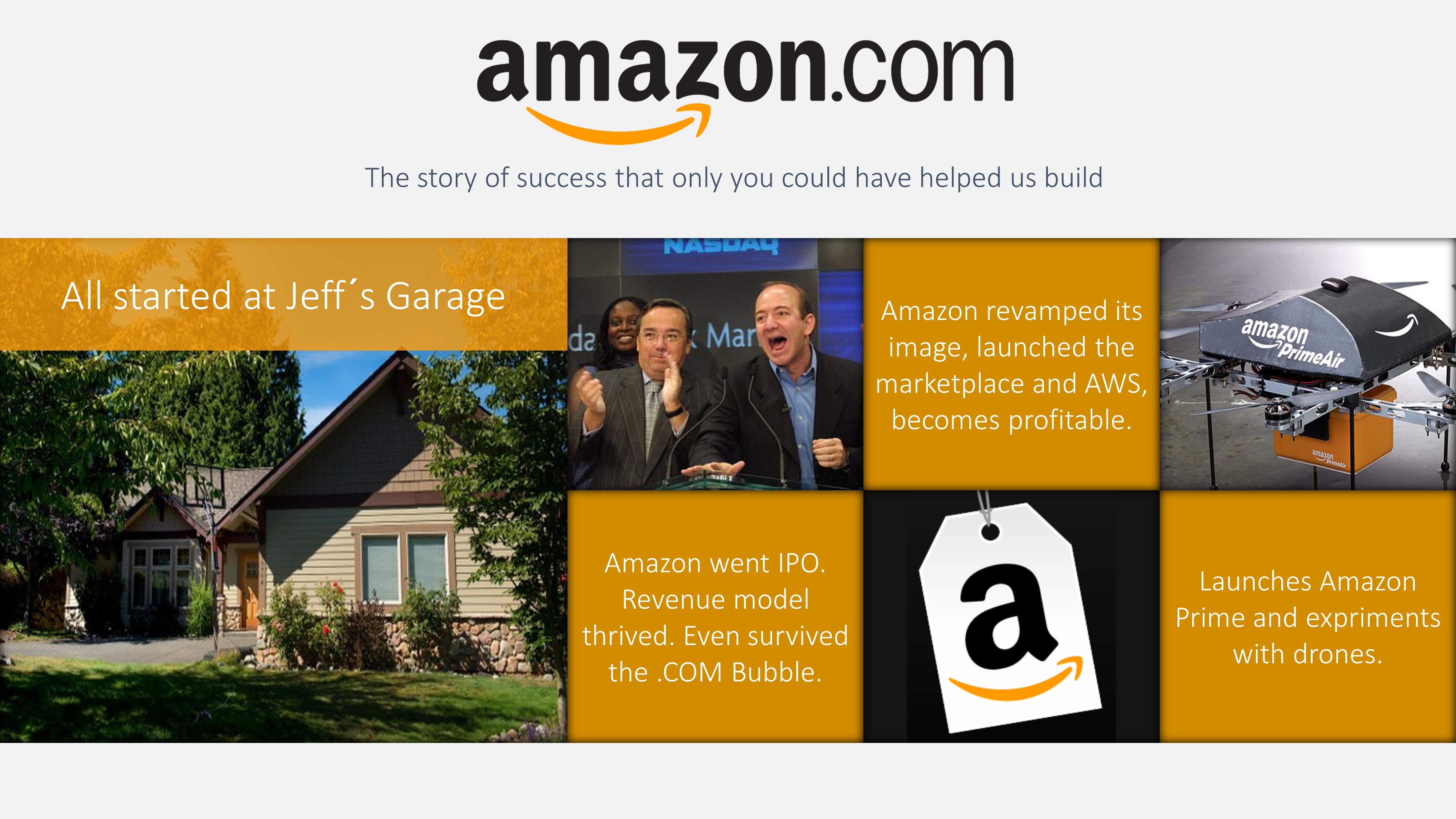 Amazon.com PowerPoint Presentation