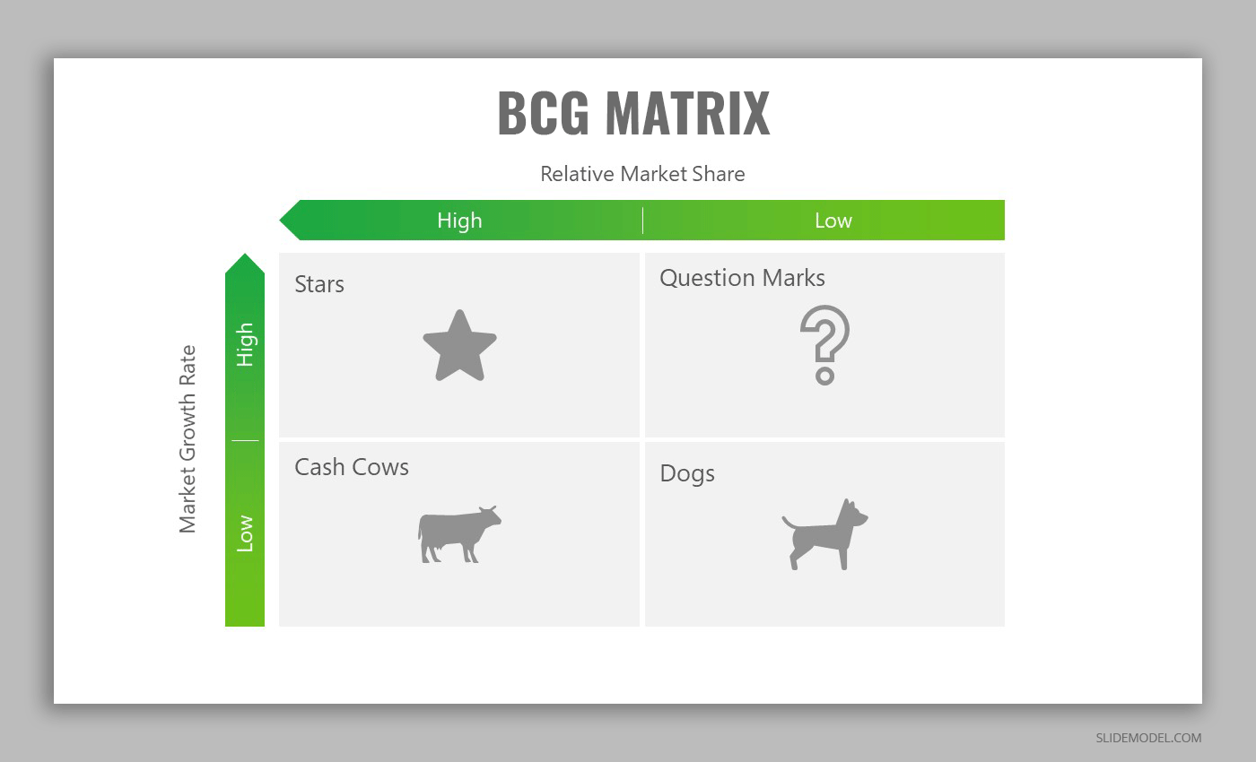 BCG Matrix PowerPoint template