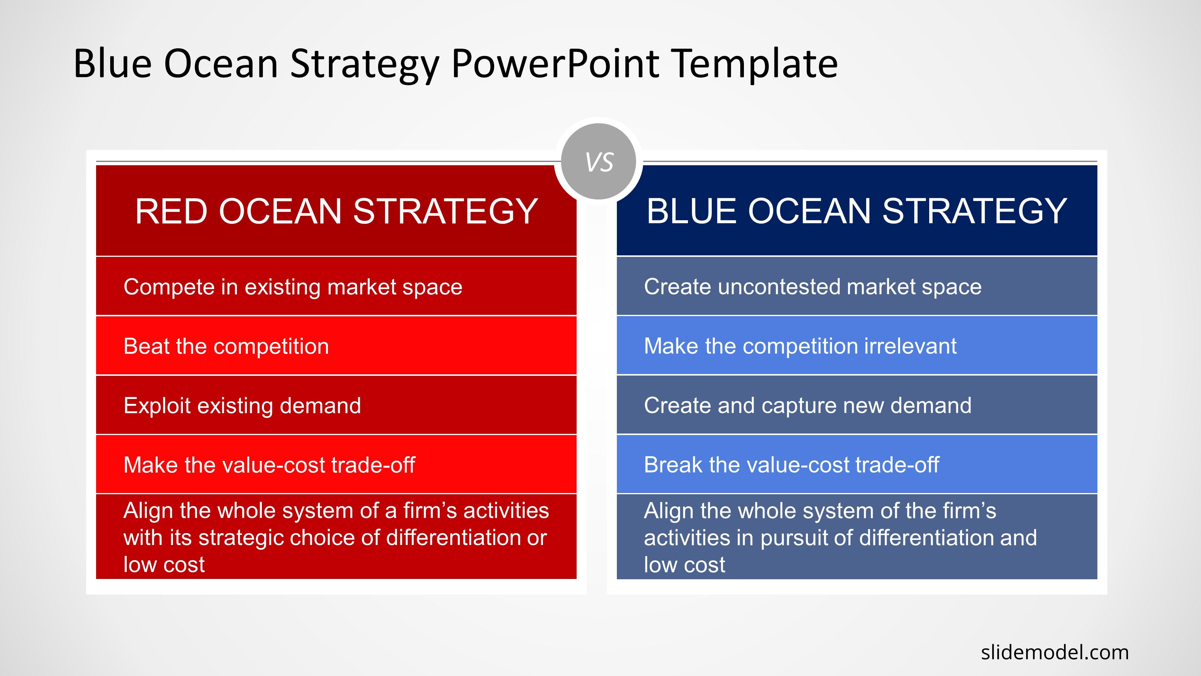 Blue Ocean vs Red Ocean PPT Template