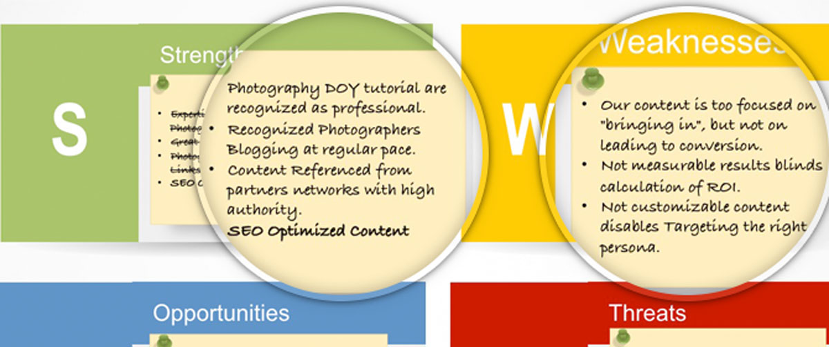PowerPoint Template SWOT Content Marketing