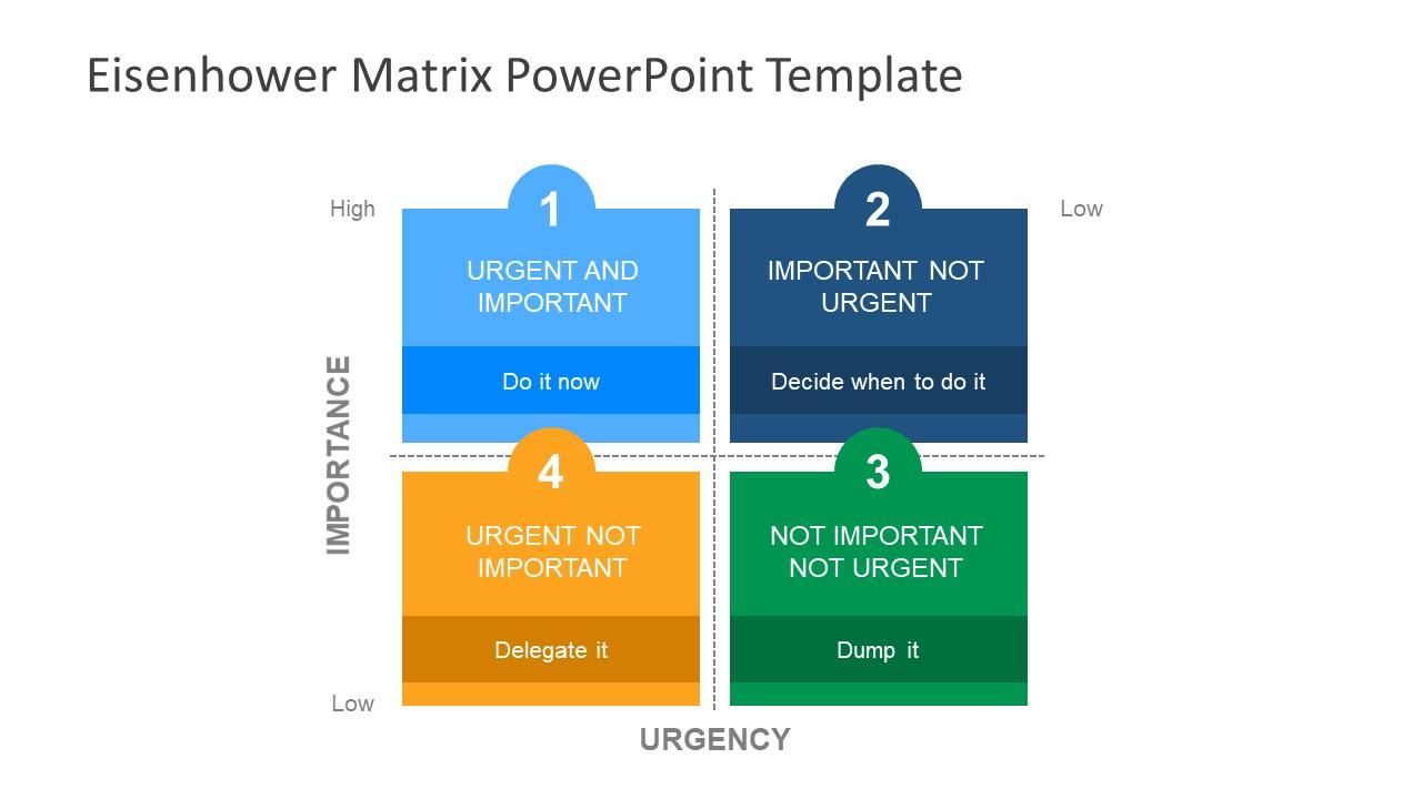 Eisenhower Matrix PowerPoint template