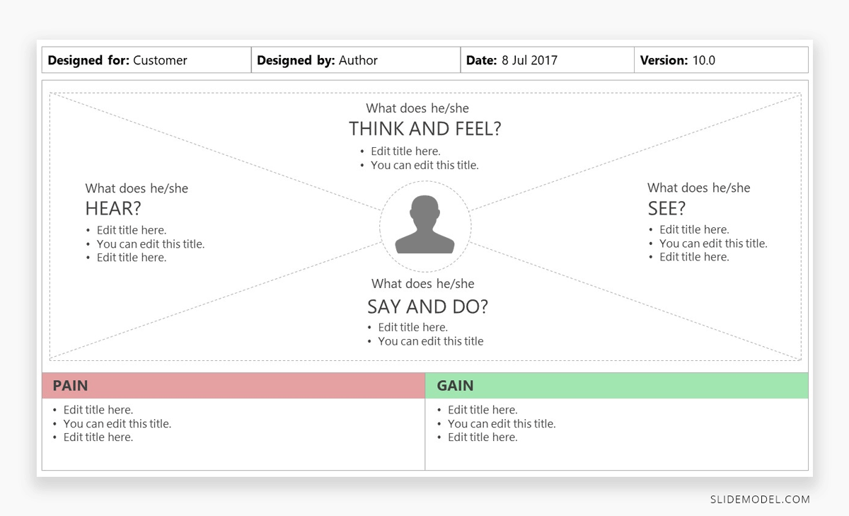 Empathy Canvas PowerPoint template