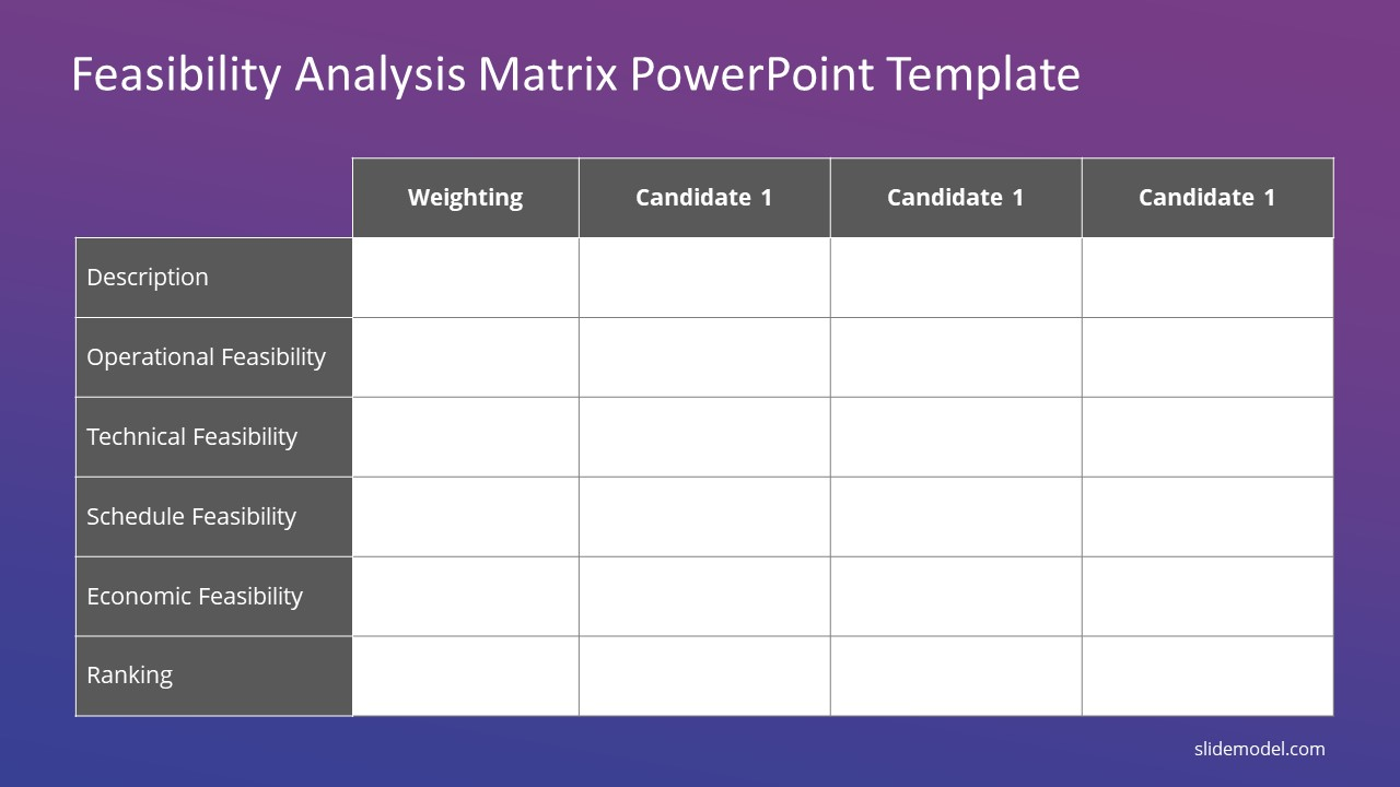 Feasibility Analysis PowerPoint template matrix
