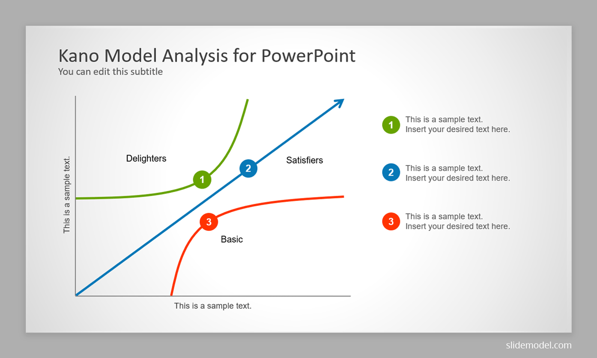Kano Model PowerPoint template design