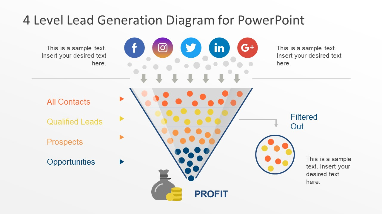 Lead Process Funnel PowerPoint