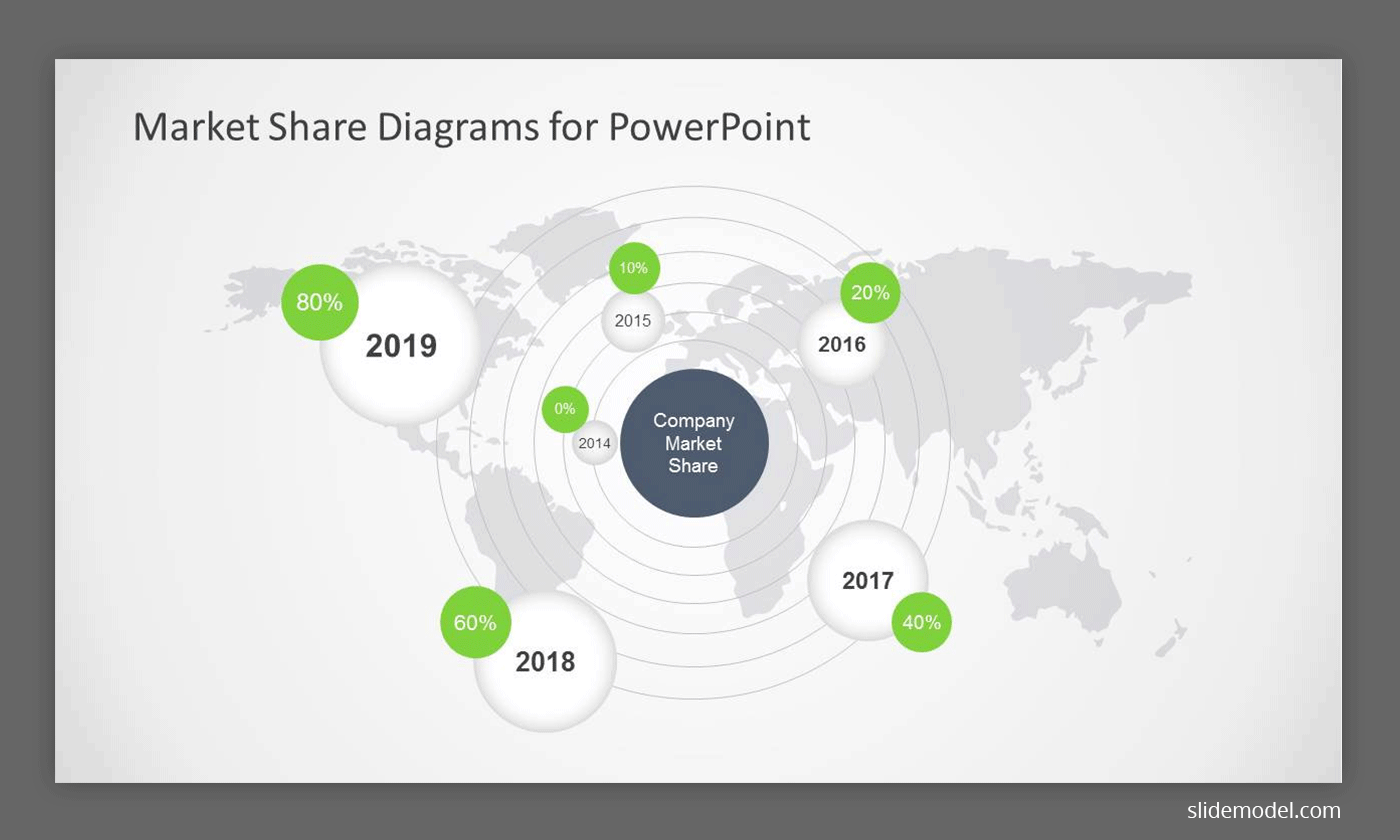 Market Share Growth PowerPoint Template