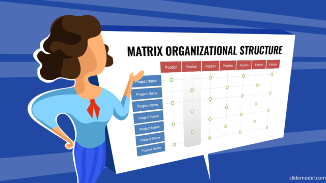 Matrix Organizational Structure – Is it the right structure for your company?