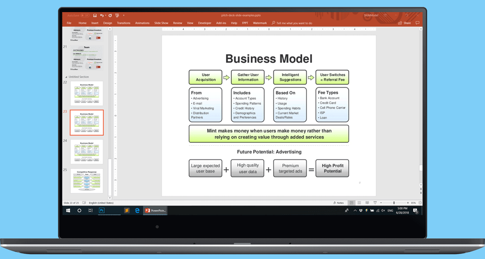 Mint Business Model Slide for PowerPoint