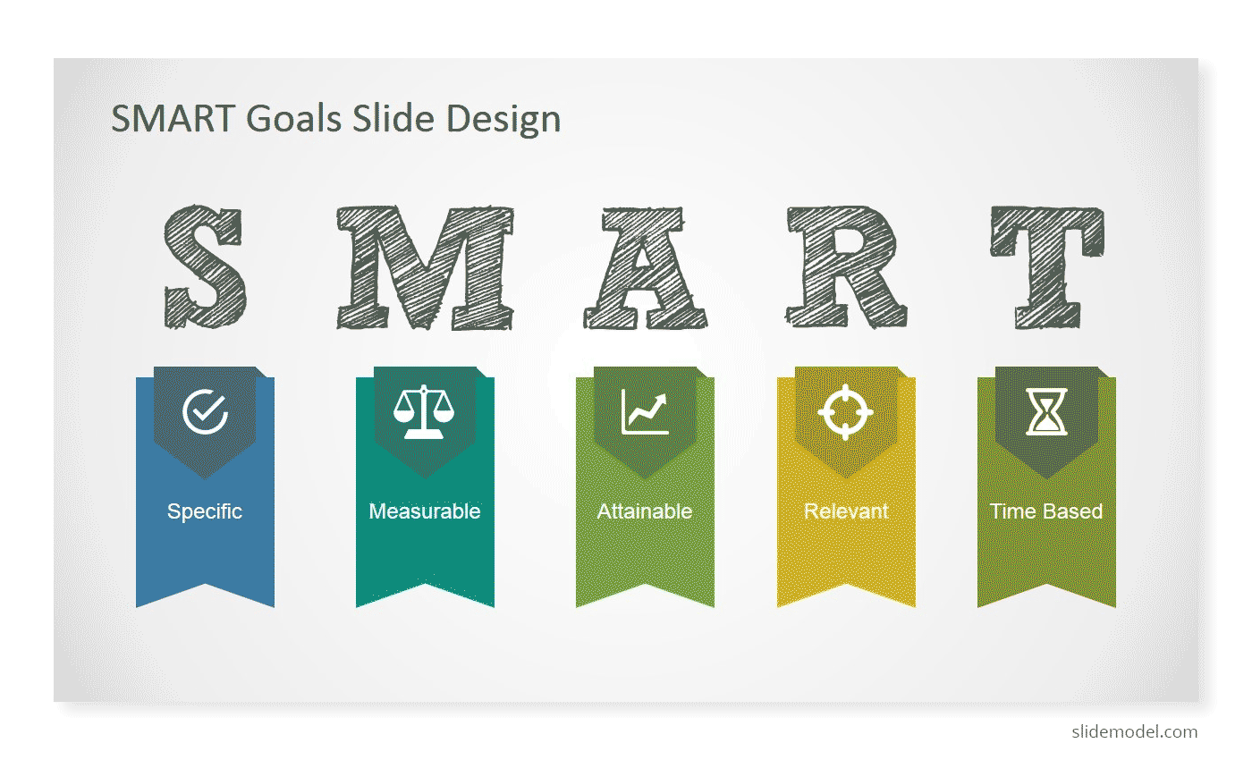 SMART Goals Slide Design PowerPoint template