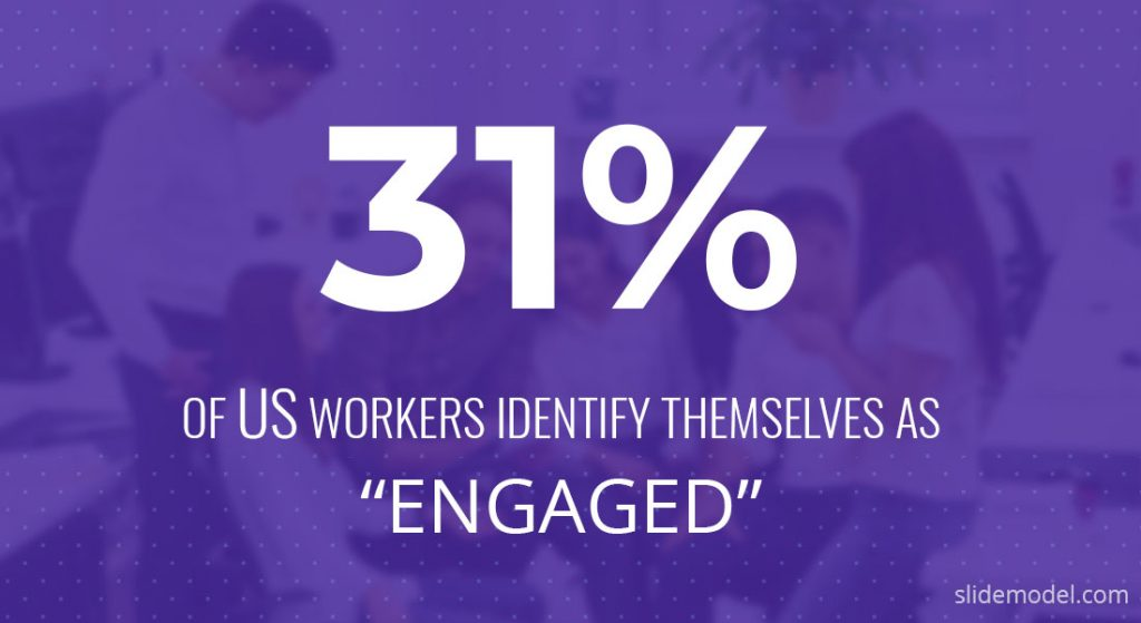 US Employees Identified as Engaged