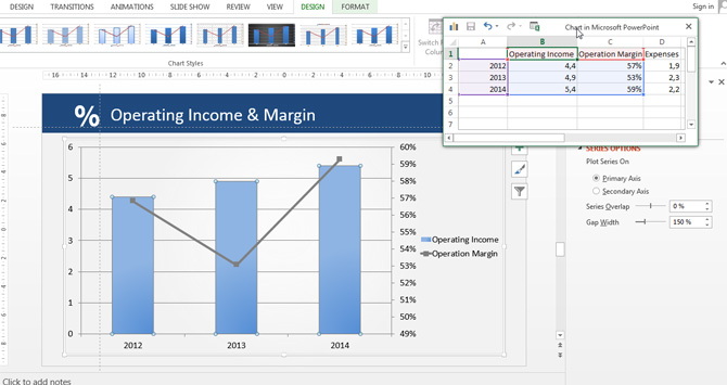 Operating Margin PowerPoint Data Driven Chart