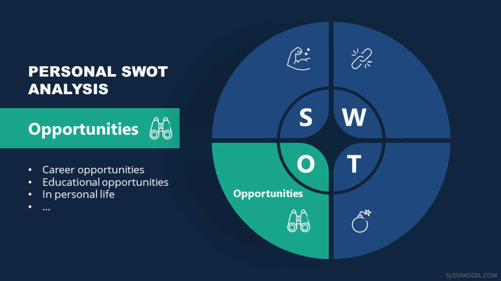 Personal SWOT Opportunities Slide design for PowerPoint and Google Slides