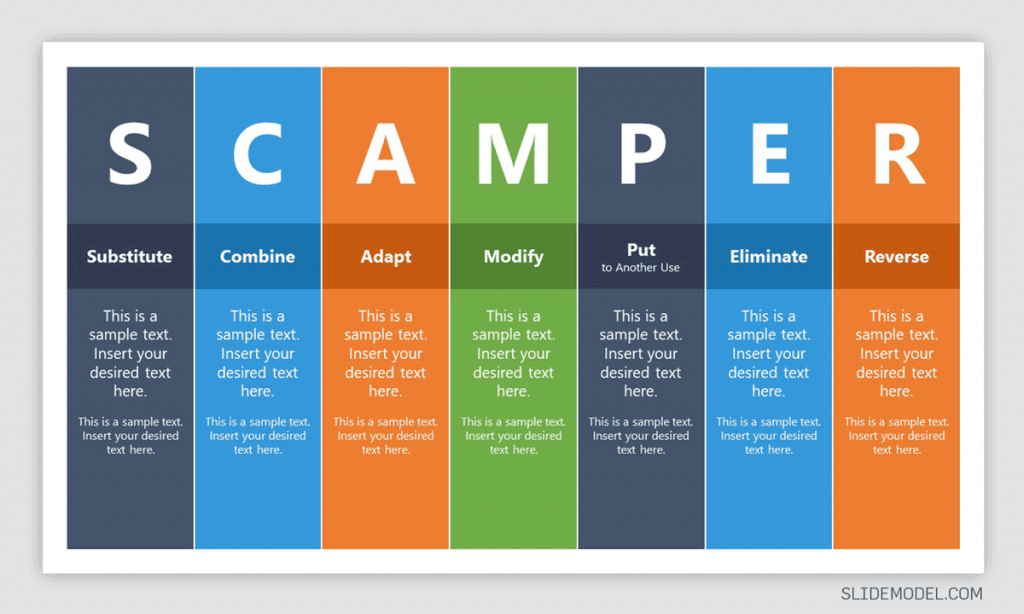 SCAMPER Presentation slide design with editable placeholders for a brainstorming session.