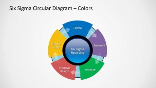 Flat Design Circular Loop of Six Sigma Process