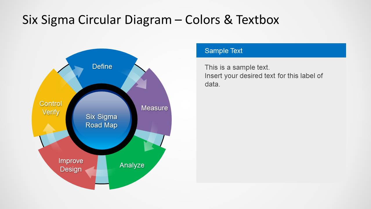 Six sigma diagram for powerpoint slidemodel for Six sigma flow chart template