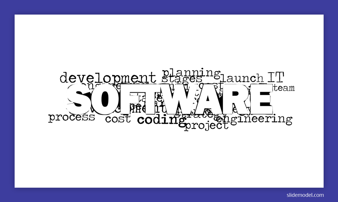 Software Word Cloud example