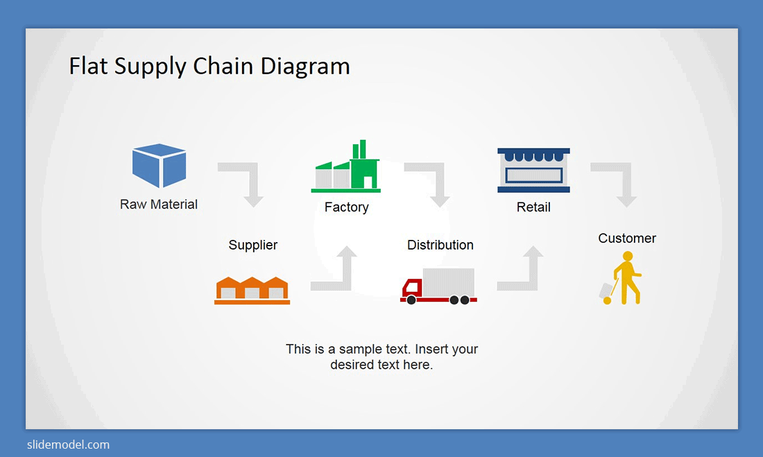 Digitizing Your Supply Chain Management - PowerPoint template