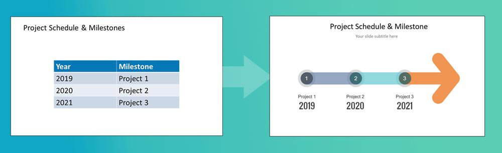 Timeline vs Table comparison slide