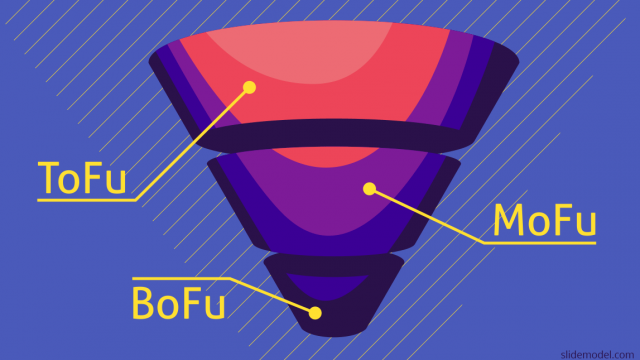 ToFu, MoFu and BoFu: 3 Sales Funnel Stages Explained