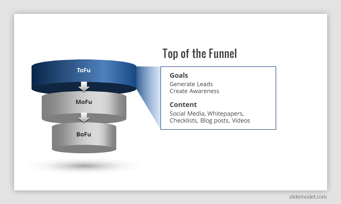 Top of the Funnel PowerPoint template designs