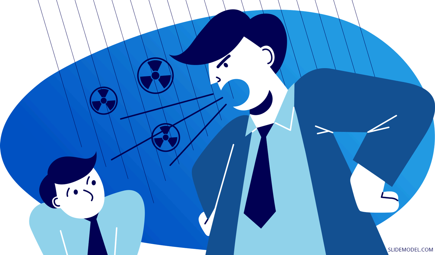 Toxic Leadership at the Workplace: What Makes a Toxic Leader?