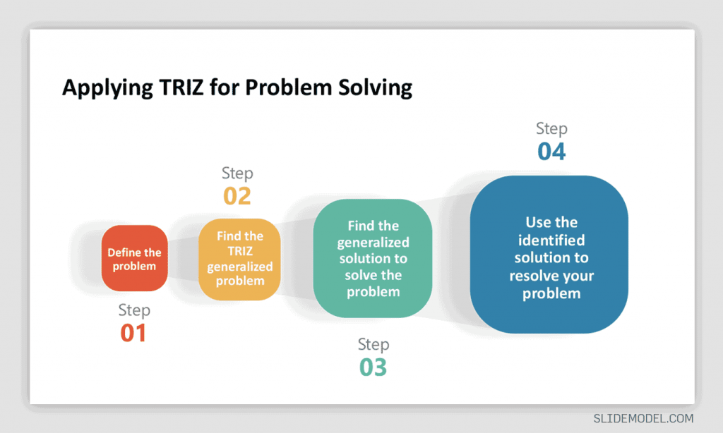 TRIZ Method for Problem Solving