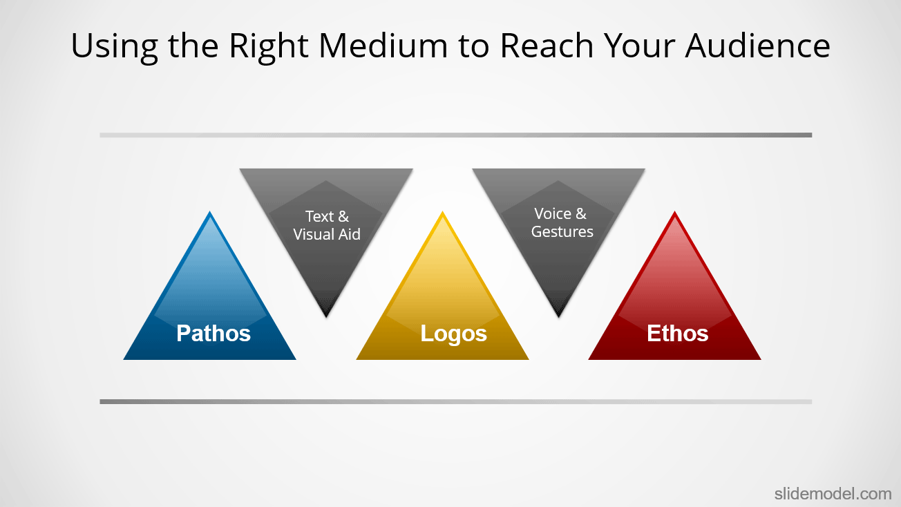 Using the right medium to reach your audience