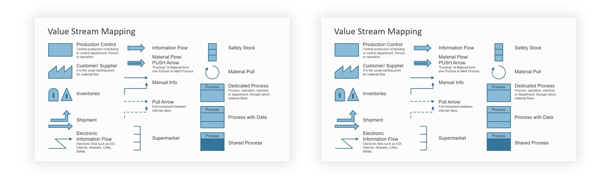 Value Stream Mapping Symbols
