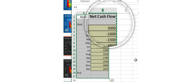 Cashflows for PowerPoint Stacked Chart