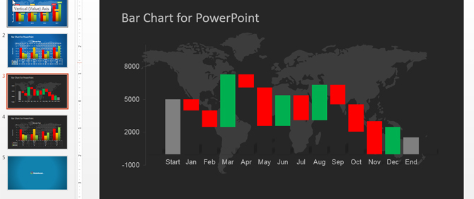 Simple Waterfall Chart from Stacked Bar Chart PowerPoint